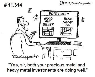 Danh mục đầu tư có vàng thì sẽ thế nào?