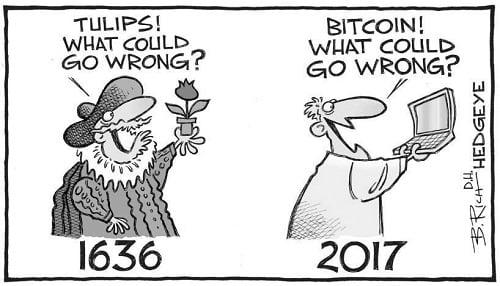 Quan điểm về Bitcoin trong danh mục đầu tư
