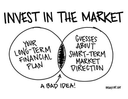 Phân bổ tài sản và đầu tư dài hạn cho các nhà đầu tư trẻ tuổi